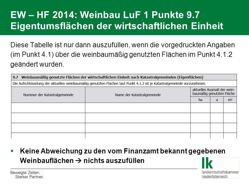 EW – HF 2014: Weinbau LuF 1 Punkte 9.7 Eigentumsflächen der wirtschaftlichen Einheit Diese Tabelle ist nur dann auszufüllen, wenn die vorgedruckten An