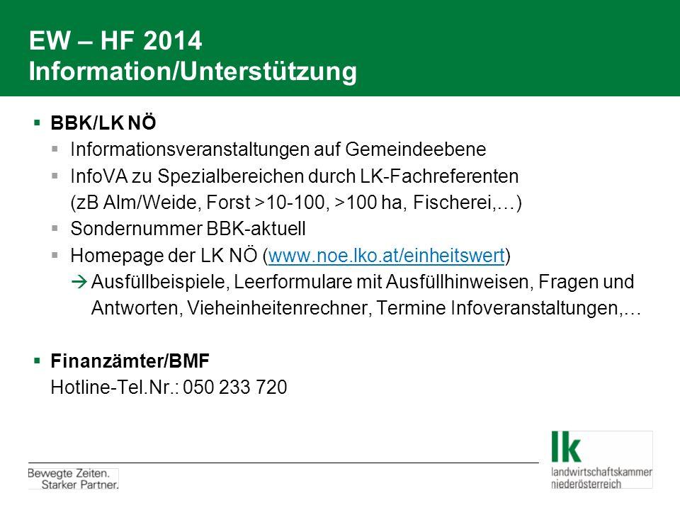 EW – HF 2014 Information/Unterstützung  BBK/LK NÖ  Informationsveranstaltungen auf Gemeindeebene  InfoVA zu Spezialbereichen durch LK-Fachreferente