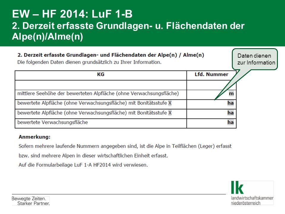 EW – HF 2014: LuF 1-B 2. Derzeit erfasste Grundlagen- u. Flächendaten der Alpe(n)/Alme(n) Daten dienen zur Information