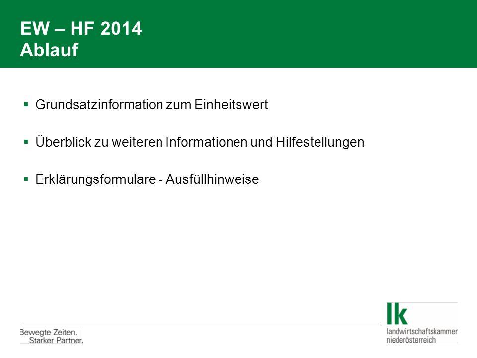 EW – HF 2014 Ablauf  Grundsatzinformation zum Einheitswert  Überblick zu weiteren Informationen und Hilfestellungen  Erklärungsformulare - Ausfüllh