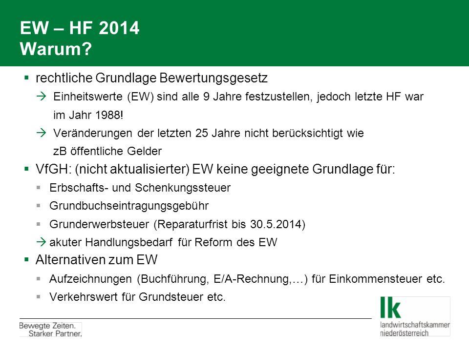 EW – HF 2014 Warum?  rechtliche Grundlage Bewertungsgesetz  Einheitswerte (EW) sind alle 9 Jahre festzustellen, jedoch letzte HF war im Jahr 1988! 