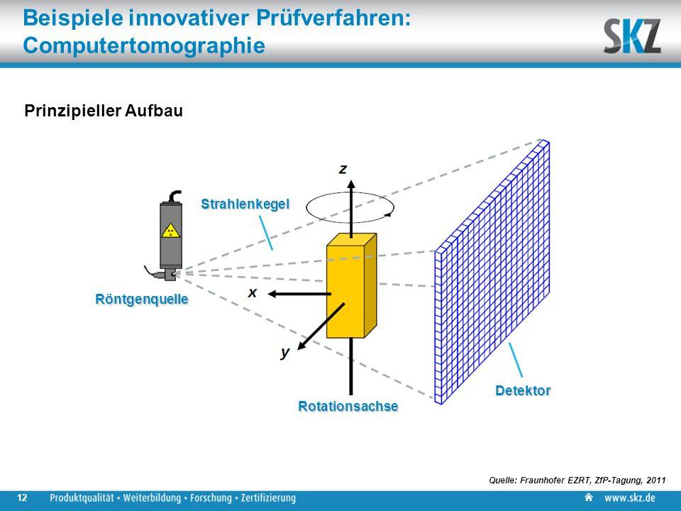 12 Beispiele innovativer Prüfverfahren: Computertomographie Prinzipieller Aufbau Quelle: Fraunhofer EZRT, ZfP-Tagung, 2011 Röntgenquelle Detektor Rotationsachse Strahlenkegel