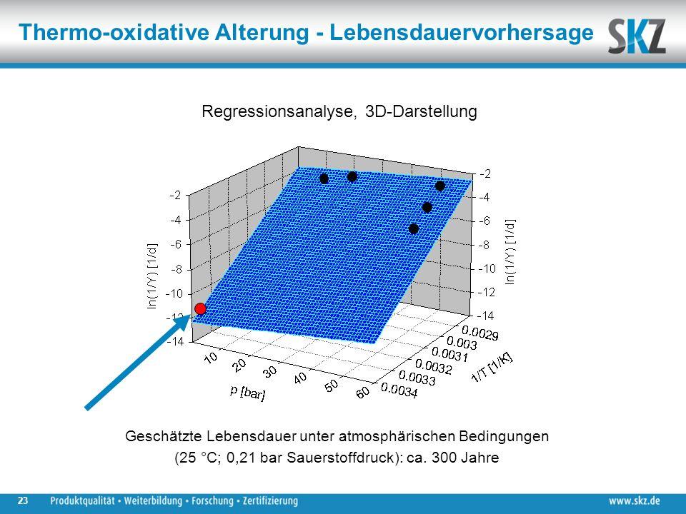 Thermo-oxidative Alterung - Lebensdauervorhersage Geschätzte Lebensdauer unter atmosphärischen Bedingungen (25 °C; 0,21 bar Sauerstoffdruck): ca.