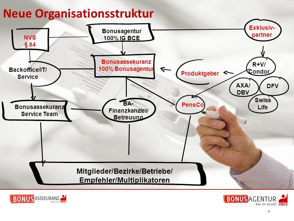 R+V/ Condor Exklusiv- partner Bonusagentur 100% IG BCE Bonusassekuranz 100% Bonusagentur BA- Finanzkanzlei/ Betreuung Bonusassekuranz Service Team Pro