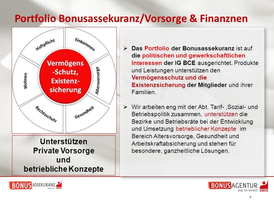  Das Portfolio der Bonusassekuranz ist auf die politischen und gewerkschaftlichen Interessen der IG BCE ausgerichtet. Produkte und Leistungen unterst