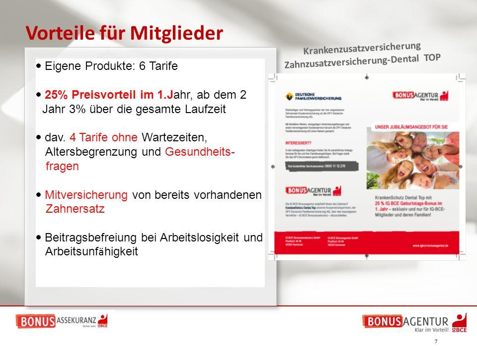 7 Vorteile für Mitglieder  Eigene Produkte: 6 Tarife  25% Preisvorteil im 1.Jahr, ab dem 2 Jahr 3% über die gesamte Laufzeit  dav. 4 Tarife ohne Wa