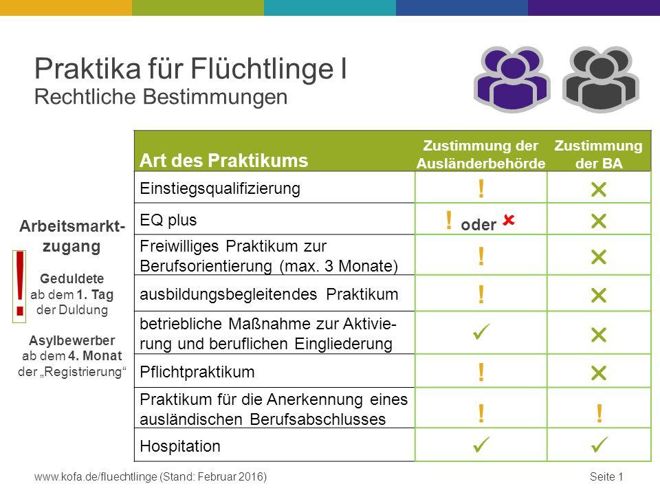 Art des Praktikums Zustimmung der Ausländerbehörde Zustimmung der BA Einstiegsqualifizierung !  EQ plus ! oder   Freiwilliges Praktikum zur Berufso