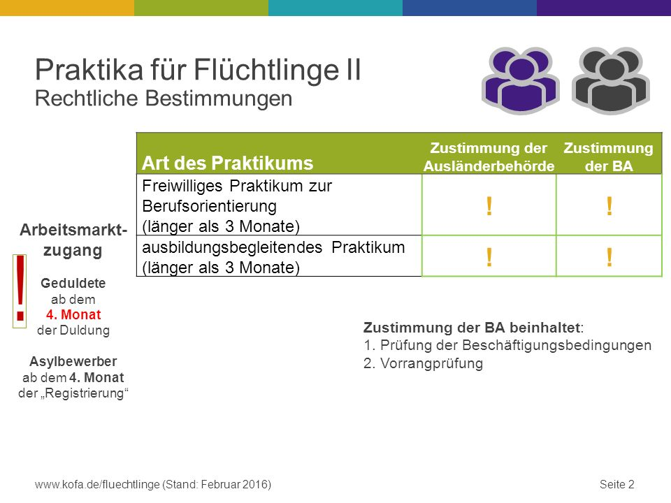 Art des Praktikums Zustimmung der Ausländerbehörde Zustimmung der BA Freiwilliges Praktikum zur Berufsorientierung (länger als 3 Monate) !! ausbildung