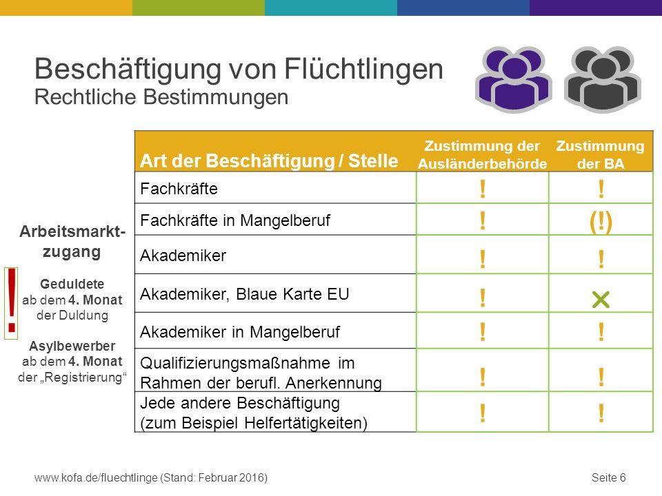 Art der Beschäftigung / Stelle Zustimmung der Ausländerbehörde Zustimmung der BA Fachkräfte !! Fachkräfte in Mangelberuf !(!) Akademiker !! Akademiker