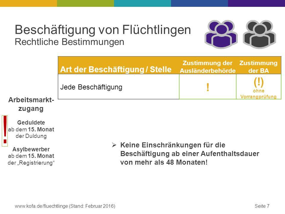 Praxisbeispiel Beschäftigung Seite 8www.kofa.de/fluechtlinge (Stand: Februar 2016)