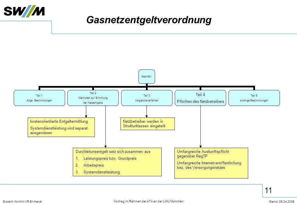 11 Erstellt: IN-NW-VR Ehrhardt Stand: 05.04.2005 Vortrag im Rahmen der ATA an der LMU München Gasnetzentgeltverordnung GasNEV Teil 1 Allge.