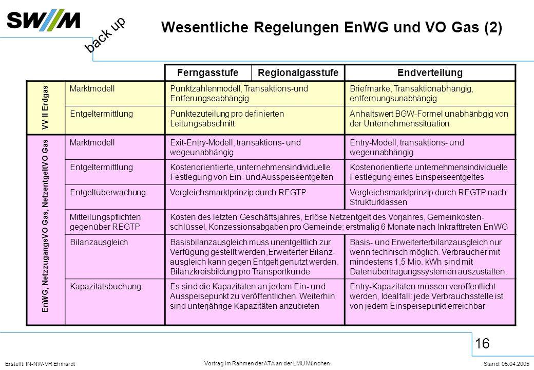 16 Erstellt: IN-NW-VR Ehrhardt Stand: 05.04.2005 Vortrag im Rahmen der ATA an der LMU München Wesentliche Regelungen EnWG und VO Gas (2) FerngasstufeRegionalgasstufeEndverteilung MarktmodellPunktzahlenmodell, Transaktions-und Entferungseabhängig Briefmarke, Transaktionabhängig, entfernungsunabhängig EntgeltermittlungPunktezuteilung pro definierten Leitungsabschnitt Anhaltswert BGW-Formel unabhänbgig von der Unternehmenssituation MarktmodellExit-Entry-Modell, transaktions- und wegeunabhängig Entry-Modell, transaktions- und wegeunabhängig EntgeltermittlungKostenorientierte, unternehmensindividuelle Festlegung von Ein- und Ausspeiseentgelten Kostenorientierte unternehmensindividuelle Festlegung eines Einspeiseentgeltes EntgeltüberwachungVergleichsmarktprinzip durch REGTPVergleichsmarktprinzip durch REGTP nach Strukturklassen Mitteilungspflichten gegenüber REGTP Kosten des letzten Geschäftsjahres, Erlöse Netzentgelt des Vorjahres, Gemeinkosten- schlüssel, Konzessionsabgaben pro Gemeinde; erstmalig 6 Monate nach Inkrafttreten EnWG BilanzausgleichBasisbilanzausgleich muss unentgeltlich zur Verfügung gestellt werden,Erweiterter Bilanz- ausgleich kann gegen Entgelt genutzt werden.
