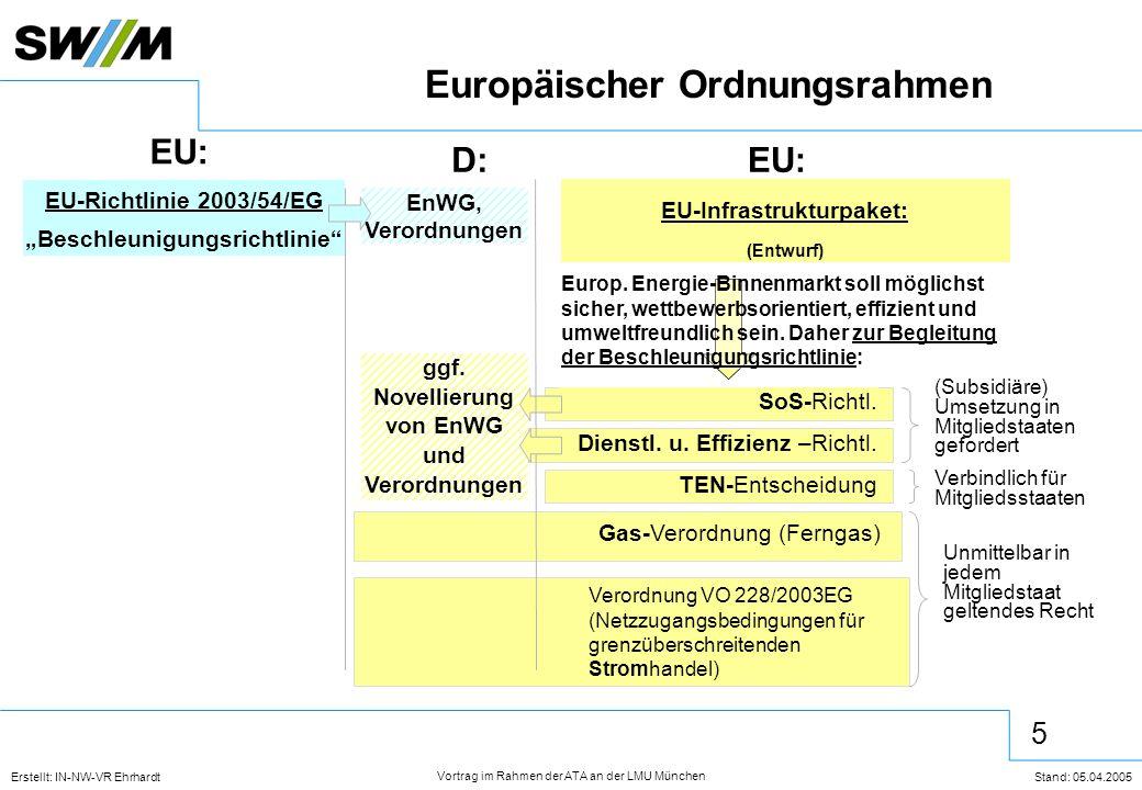 5 Erstellt: IN-NW-VR Ehrhardt Stand: 05.04.2005 Vortrag im Rahmen der ATA an der LMU München Europäischer Ordnungsrahmen Dienstl.