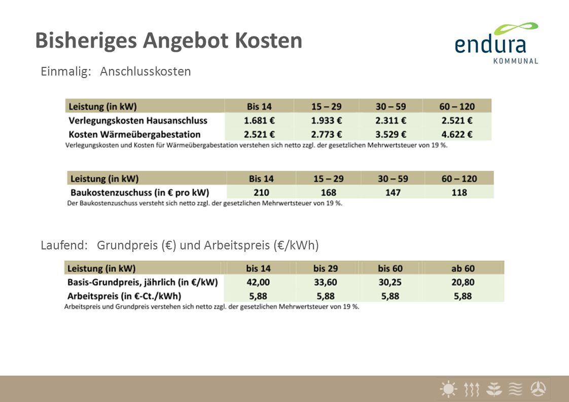 Einmalig: Anschlusskosten Laufend: Grundpreis (€) und Arbeitspreis (€/kWh) Bisheriges Angebot Kosten