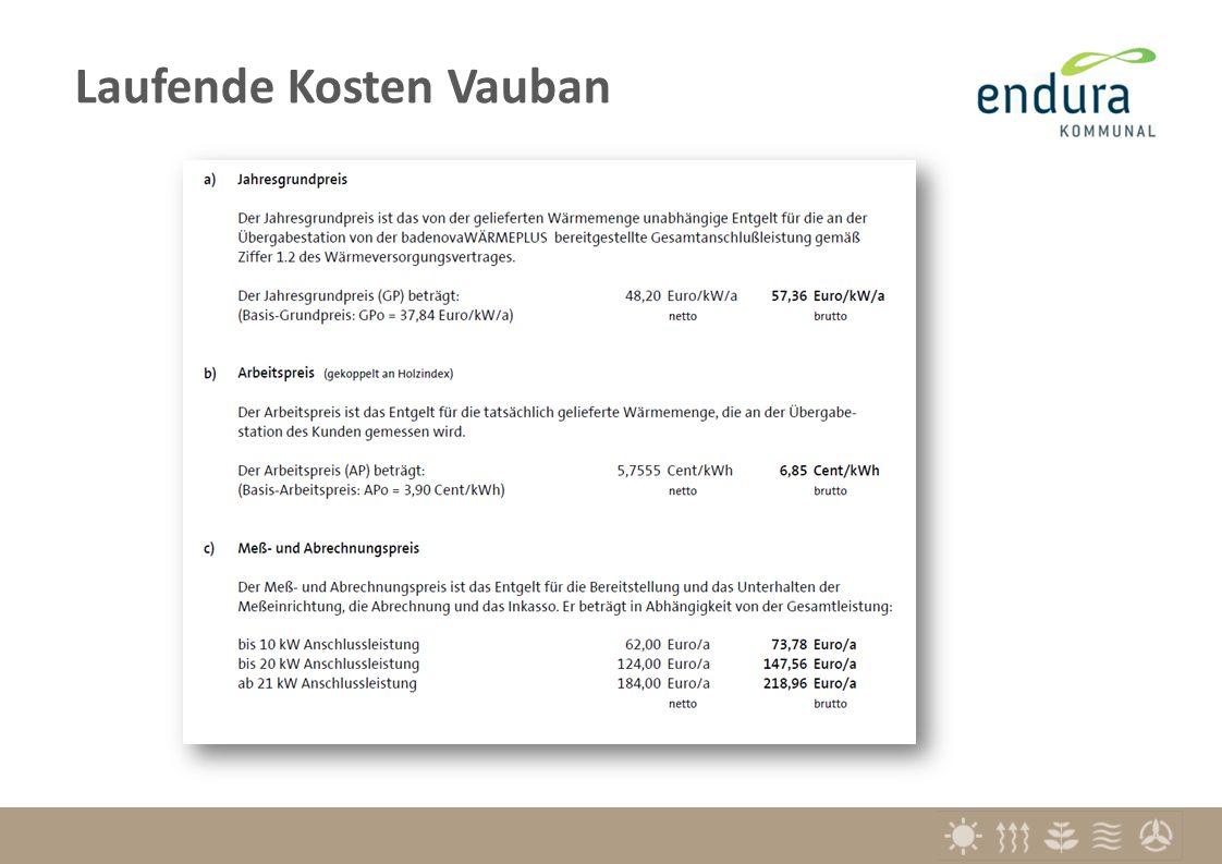 Laufende Kosten Vauban
