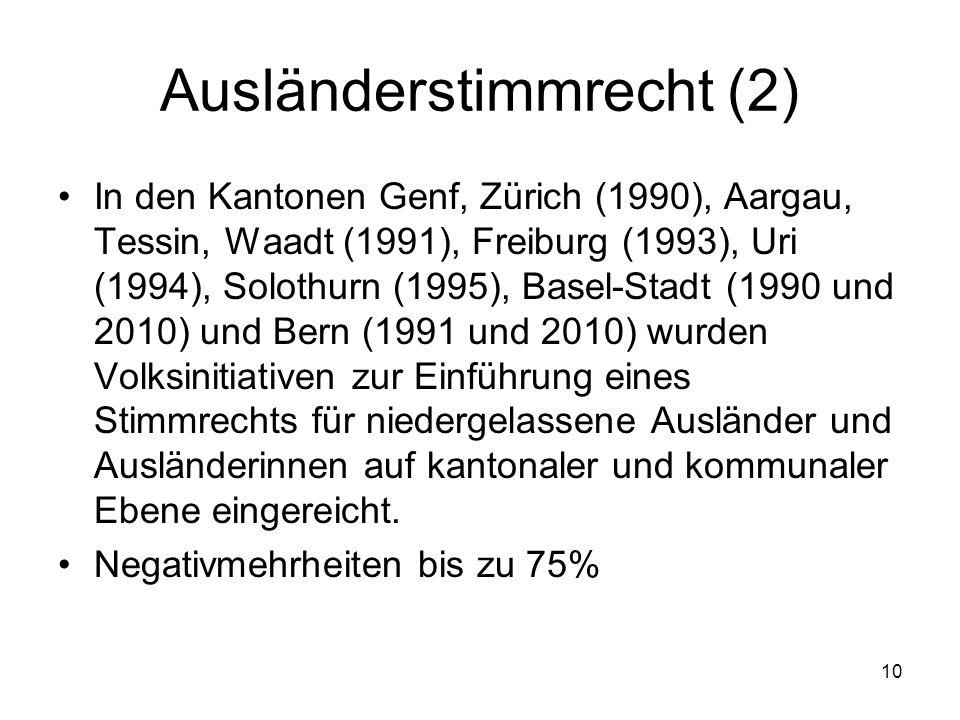 10 Ausländerstimmrecht (2) In den Kantonen Genf, Zürich (1990), Aargau, Tessin, Waadt (1991), Freiburg (1993), Uri (1994), Solothurn (1995), Basel-Stadt (1990 und 2010) und Bern (1991 und 2010) wurden Volksinitiativen zur Einführung eines Stimmrechts für niedergelassene Ausländer und Ausländerinnen auf kantonaler und kommunaler Ebene eingereicht.