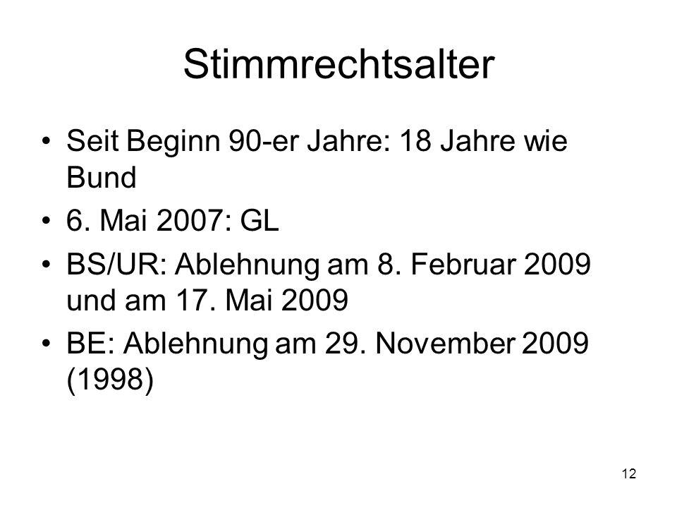 12 Stimmrechtsalter Seit Beginn 90-er Jahre: 18 Jahre wie Bund 6.