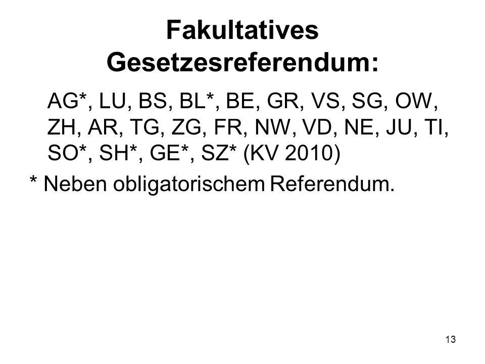 13 Fakultatives Gesetzesreferendum: AG*, LU, BS, BL*, BE, GR, VS, SG, OW, ZH, AR, TG, ZG, FR, NW, VD, NE, JU, TI, SO*, SH*, GE*, SZ* (KV 2010) * Neben obligatorischem Referendum.