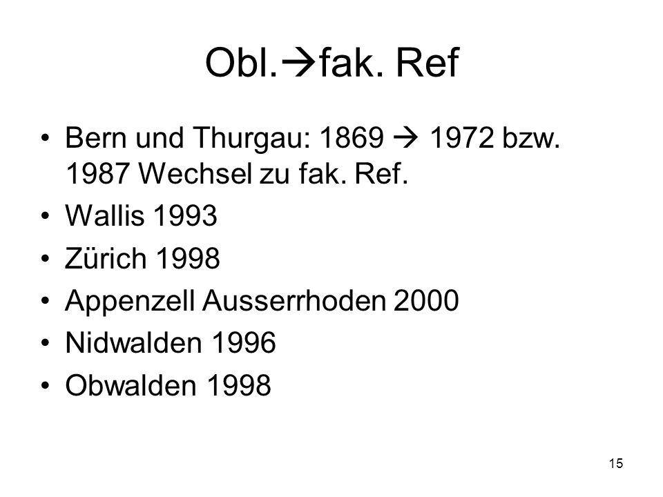 15 Obl.  fak. Ref Bern und Thurgau: 1869  1972 bzw.