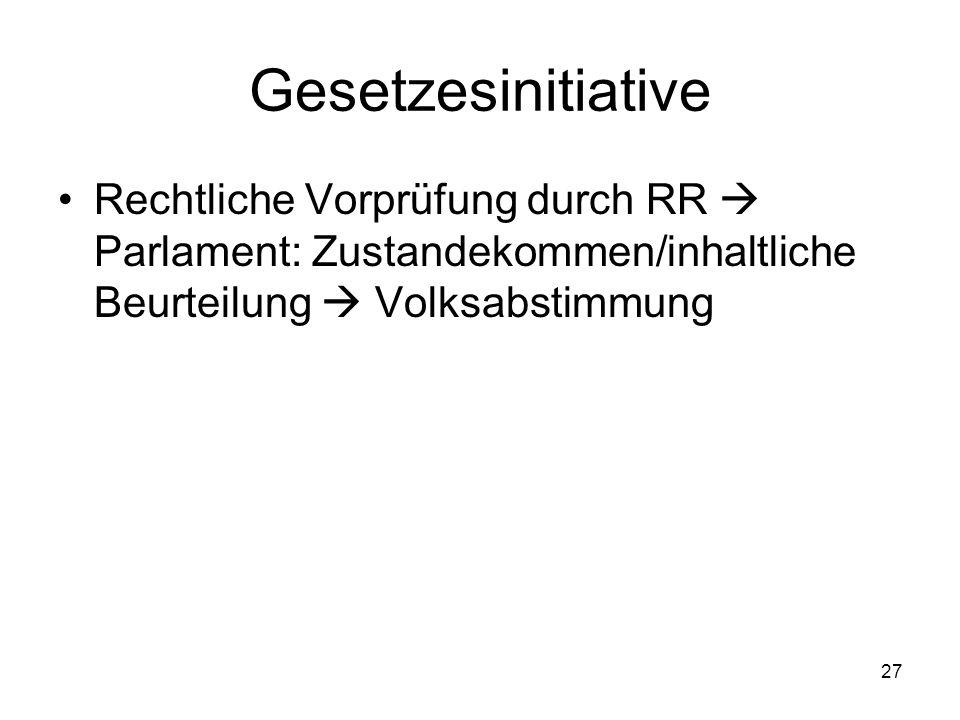 27 Gesetzesinitiative Rechtliche Vorprüfung durch RR  Parlament: Zustandekommen/inhaltliche Beurteilung  Volksabstimmung