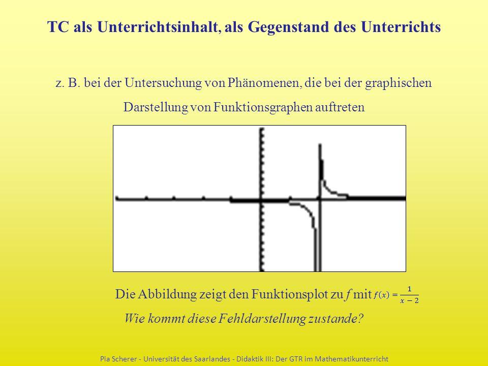 Pia Scherer - Universität des Saarlandes - Didaktik III: Der GTR im Mathematikunterricht Die Abbildung zeigt den Funktionsplot zu f mit Wie kommt diese Fehldarstellung zustande.