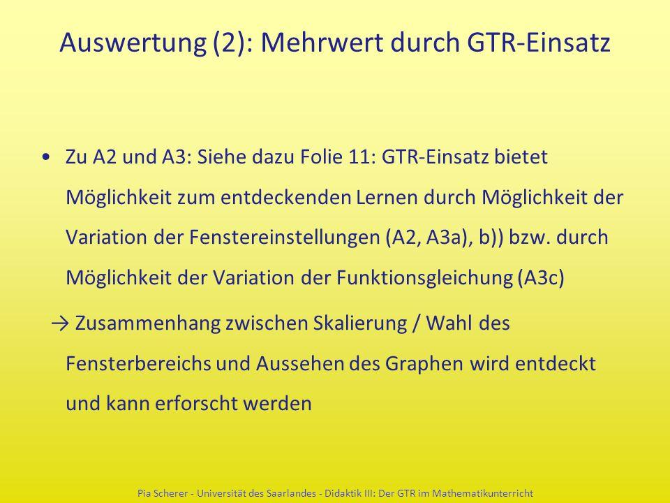 Auswertung (2): Mehrwert durch GTR-Einsatz Zu A2 und A3: Siehe dazu Folie 11: GTR-Einsatz bietet Möglichkeit zum entdeckenden Lernen durch Möglichkeit der Variation der Fenstereinstellungen (A2, A3a), b)) bzw.