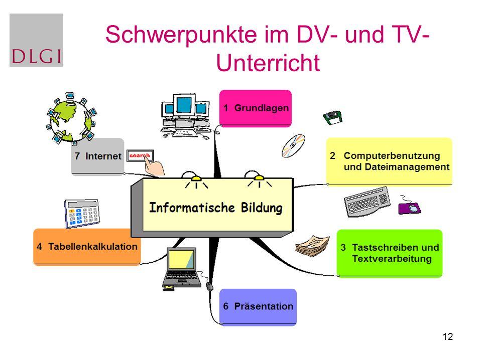 12 Schwerpunkte im DV- und TV- Unterricht