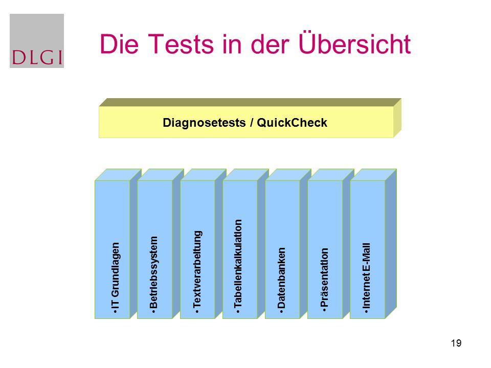 19 Die Tests in der Übersicht IT Grundlagen Präsentation Datenbanken Internet E-Mail TabellenkalkulationTextverarbeitung Betriebssystem Diagnosetests