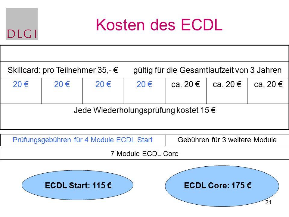 21 Kosten des ECDL Skillcard: pro Teilnehmer 35,- € gültig für die Gesamtlaufzeit von 3 Jahren 20 € ca. 20 € Jede Wiederholungsprüfung kostet 15 € Prü