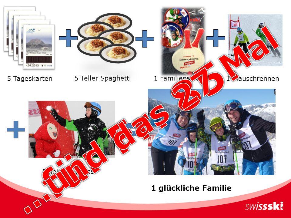 5 Tageskarten 5 Teller Spaghetti1 Familienspiel 1 Plauschrennen Spiel und Spass 1 glückliche Familie