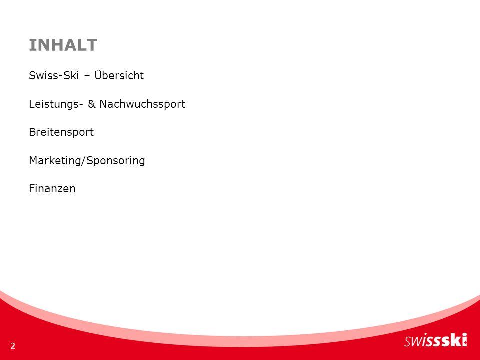 INHALT Swiss-Ski – Übersicht Leistungs- & Nachwuchssport Breitensport Marketing/Sponsoring Finanzen 2