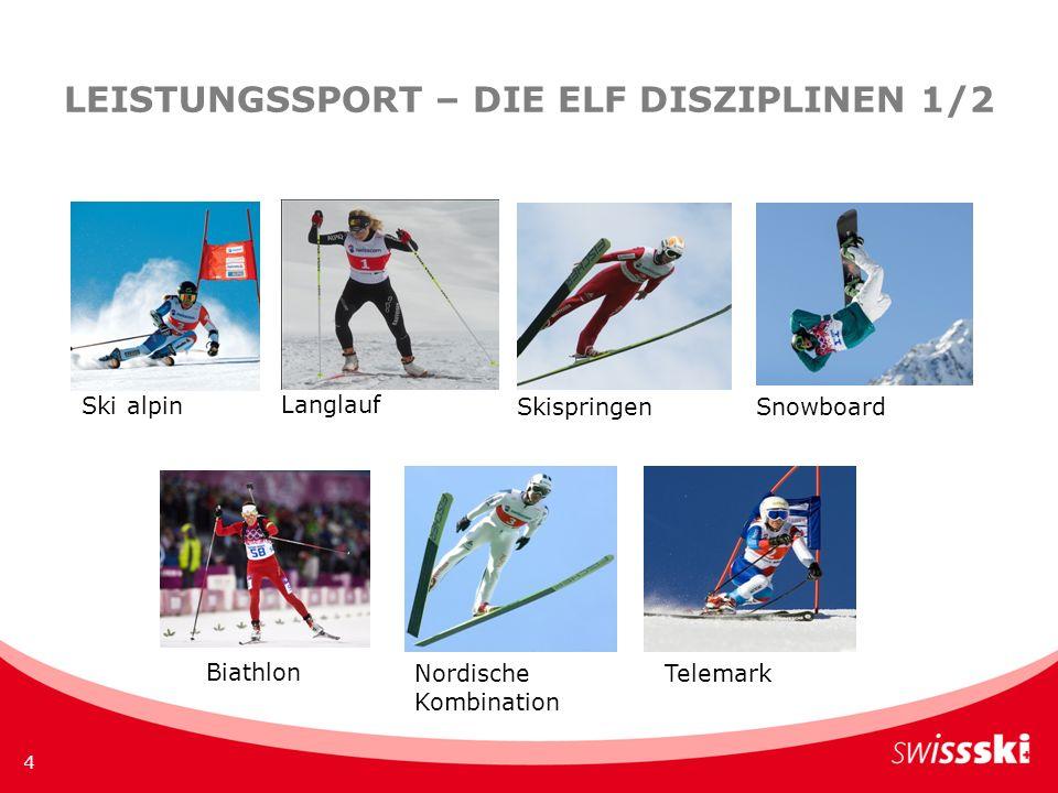 LEISTUNGSSPORT – DIE ELF DISZIPLINEN 1/2 4 Freestyle Telemark Ski alpin Biathlon Langlauf Nordische Kombination Telemark SkispringenSnowboard