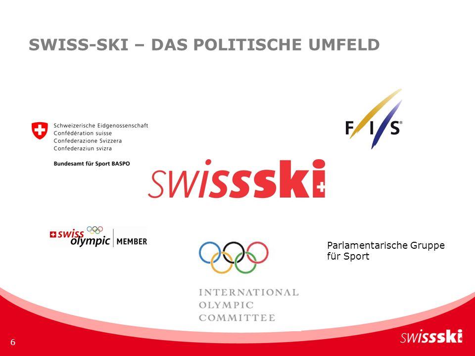 SWISS-SKI – DAS POLITISCHE UMFELD 6 Parlamentarische Gruppe für Sport