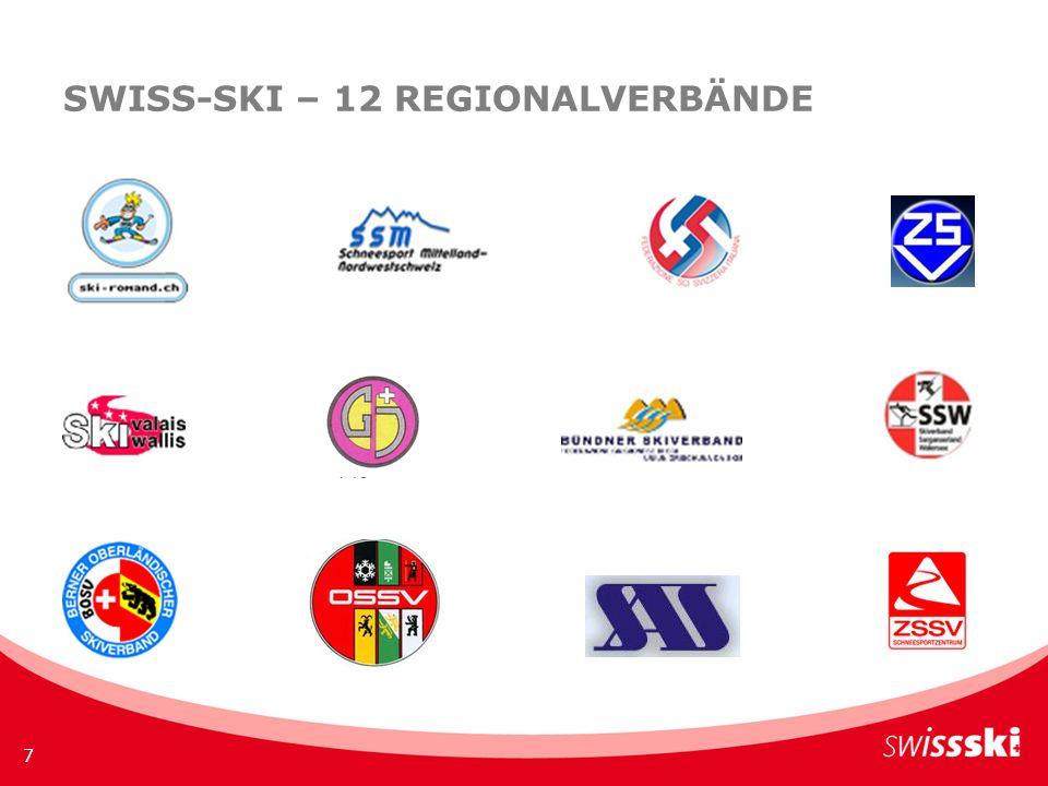SWISS-SKI – 12 REGIONALVERBÄNDE 7