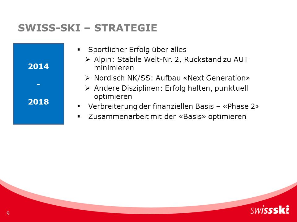 SWISS-SKI – STRATEGIE 9  Sportlicher Erfolg über alles  Alpin: Stabile Welt-Nr.