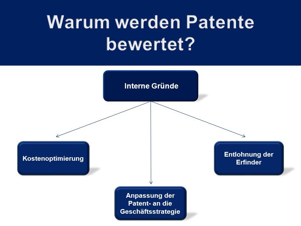 Interne Gründe Entlohnung der Erfinder Kostenoptimierung Anpassung der Patent- an die Geschäftsstrategie
