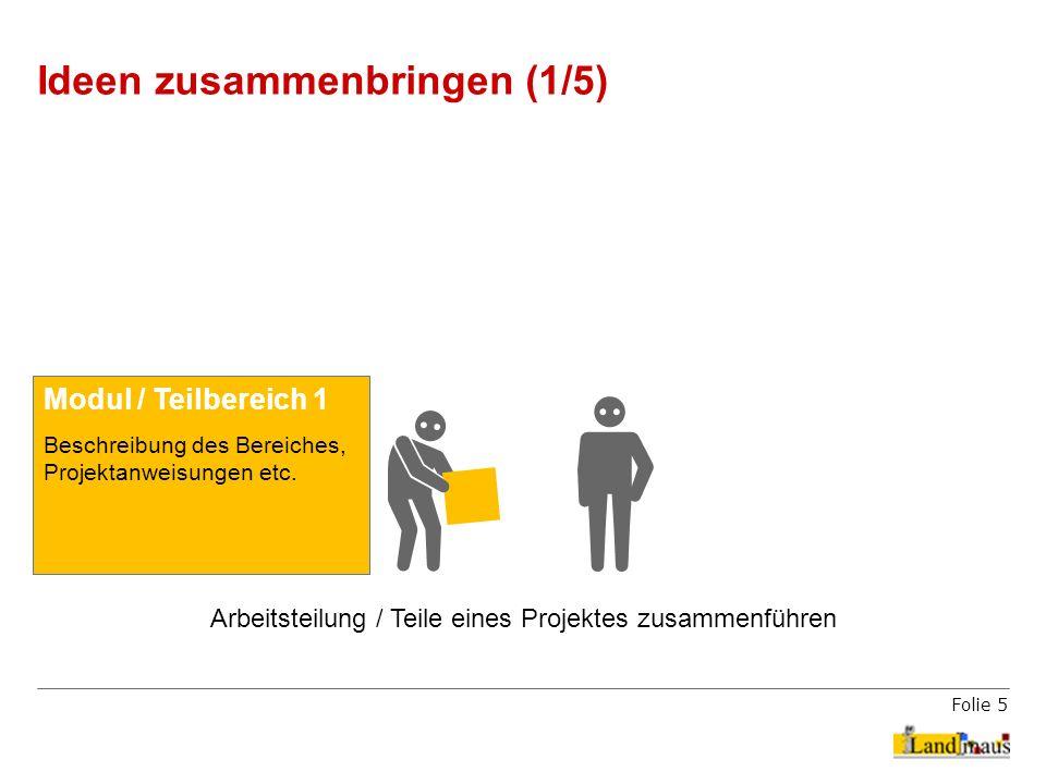 Folie 5 Ideen zusammenbringen (1/5) Arbeitsteilung / Teile eines Projektes zusammenführen Modul / Teilbereich 1 Beschreibung des Bereiches, Projektanw