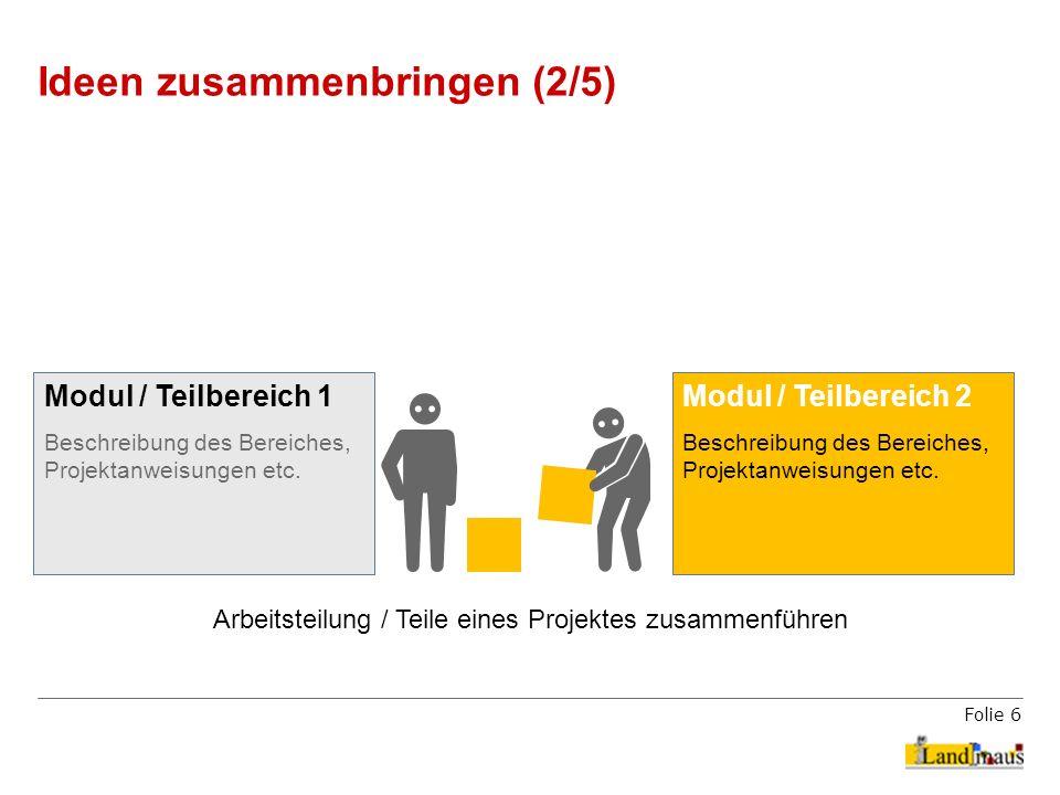 Folie 6 Ideen zusammenbringen (2/5) Arbeitsteilung / Teile eines Projektes zusammenführen Modul / Teilbereich 1 Beschreibung des Bereiches, Projektanw
