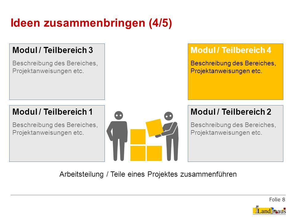 Folie 8 Ideen zusammenbringen (4/5) Arbeitsteilung / Teile eines Projektes zusammenführen Modul / Teilbereich 2 Beschreibung des Bereiches, Projektanw