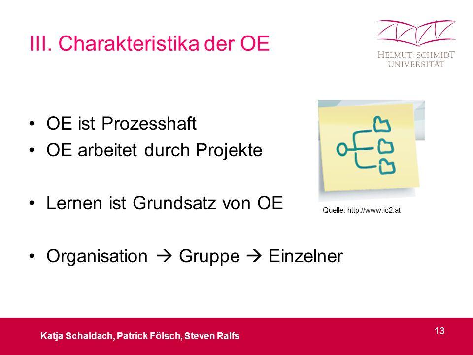 III. Charakteristika der OE OE ist Prozesshaft OE arbeitet durch Projekte Lernen ist Grundsatz von OE Organisation  Gruppe  Einzelner Katja Schaldac
