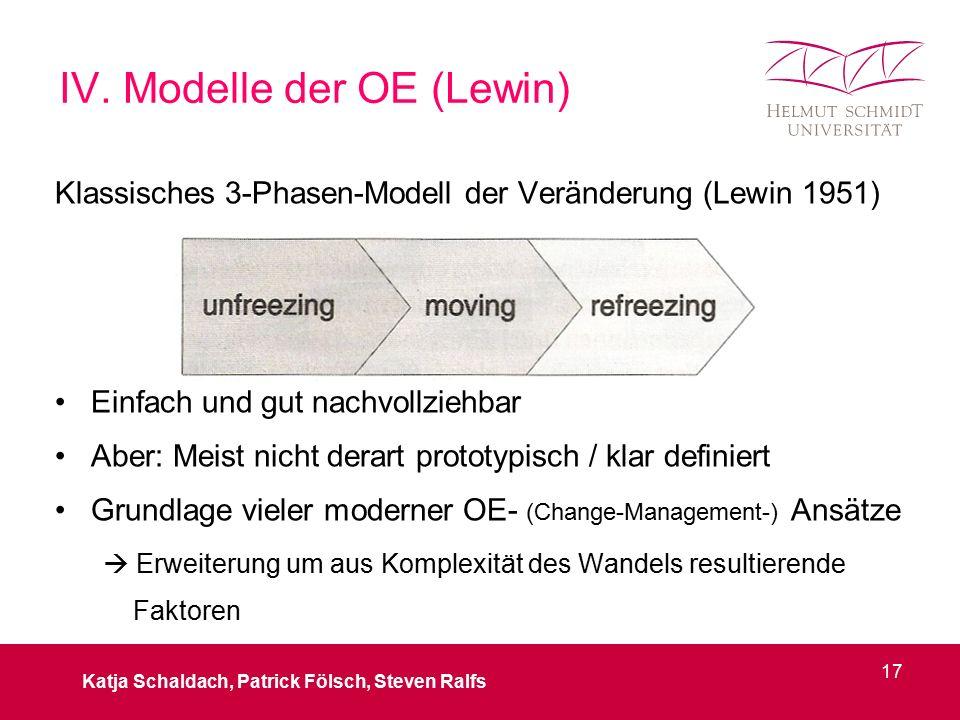 IV. Modelle der OE (Lewin) Klassisches 3-Phasen-Modell der Veränderung (Lewin 1951) Einfach und gut nachvollziehbar Aber: Meist nicht derart prototypi