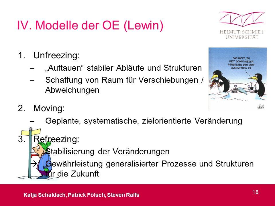 """IV. Modelle der OE (Lewin) 1.Unfreezing: –""""Auftauen"""" stabiler Abläufe und Strukturen –Schaffung von Raum für Verschiebungen / Abweichungen 2.Moving: –"""