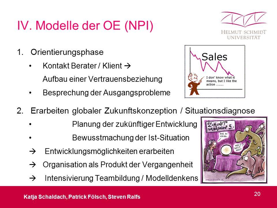 IV. Modelle der OE (NPI) 1.Orientierungsphase Kontakt Berater / Klient  Aufbau einer Vertrauensbeziehung Besprechung der Ausgangsprobleme 2.Erarbeite