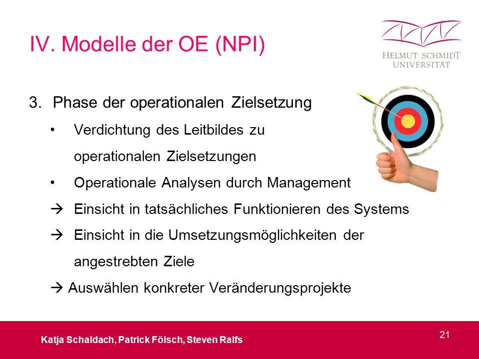 IV. Modelle der OE (NPI) 3.Phase der operationalen Zielsetzung Verdichtung des Leitbildes zu operationalen Zielsetzungen Operationale Analysen durch M