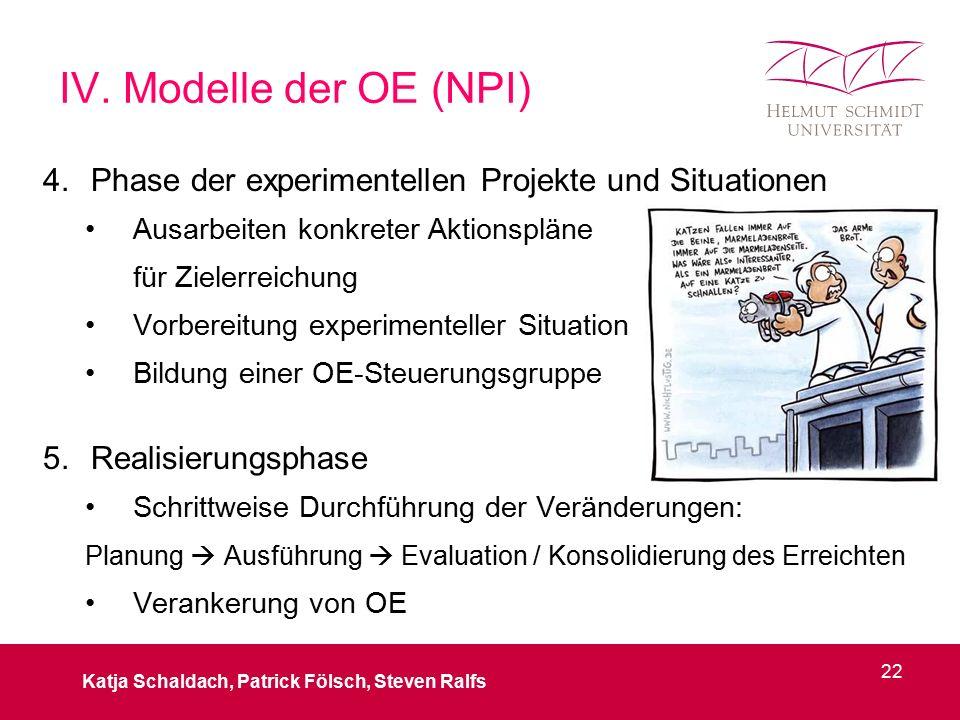 IV. Modelle der OE (NPI) 4.Phase der experimentellen Projekte und Situationen Ausarbeiten konkreter Aktionspläne für Zielerreichung Vorbereitung exper