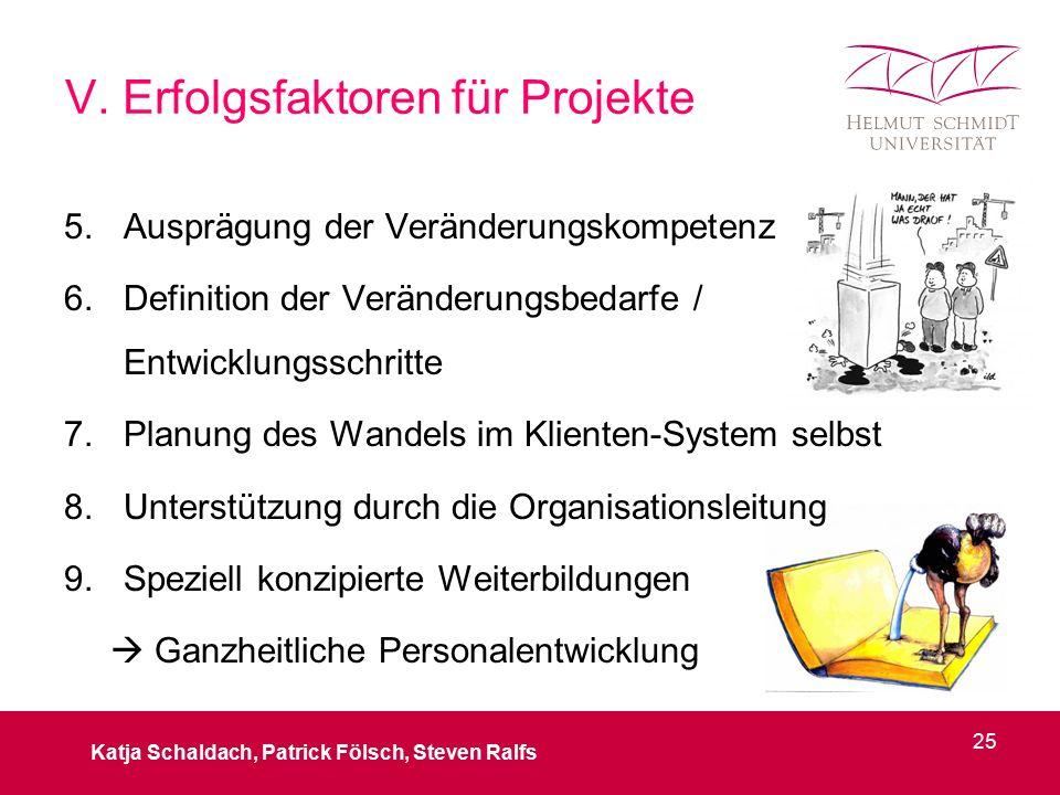 V. Erfolgsfaktoren für Projekte 5.Ausprägung der Veränderungskompetenz 6.Definition der Veränderungsbedarfe / Entwicklungsschritte 7.Planung des Wande