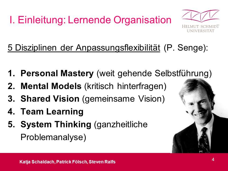 I. Einleitung: Lernende Organisation 5 Disziplinen der Anpassungsflexibilität (P. Senge): 1.Personal Mastery (weit gehende Selbstführung) 2.Mental Mod