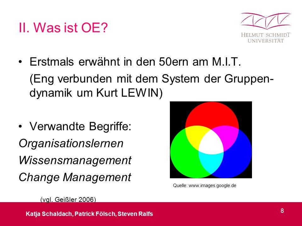 II. Was ist OE? Erstmals erwähnt in den 50ern am M.I.T. (Eng verbunden mit dem System der Gruppen- dynamik um Kurt LEWIN) Verwandte Begriffe: Organisa