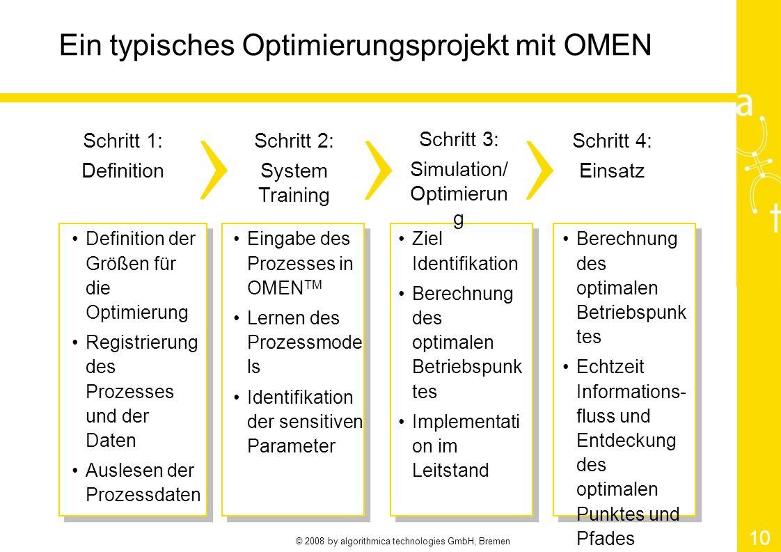 © 2008 by algorithmica technologies GmbH, Bremen 10 Ein typisches Optimierungsprojekt mit OMEN Schritt 1: Definition Schritt 2: System Training Schrit
