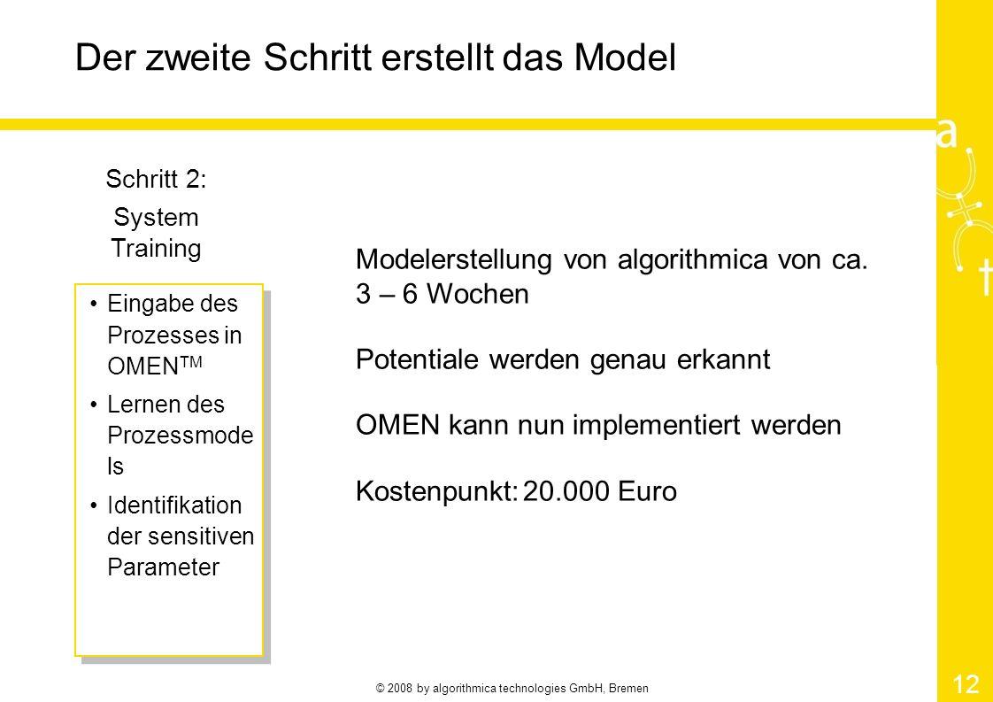 © 2008 by algorithmica technologies GmbH, Bremen 12 Der zweite Schritt erstellt das Model Schritt 2: System Training Eingabe des Prozesses in OMEN TM Lernen des Prozessmode ls Identifikation der sensitiven Parameter Modelerstellung von algorithmica von ca.